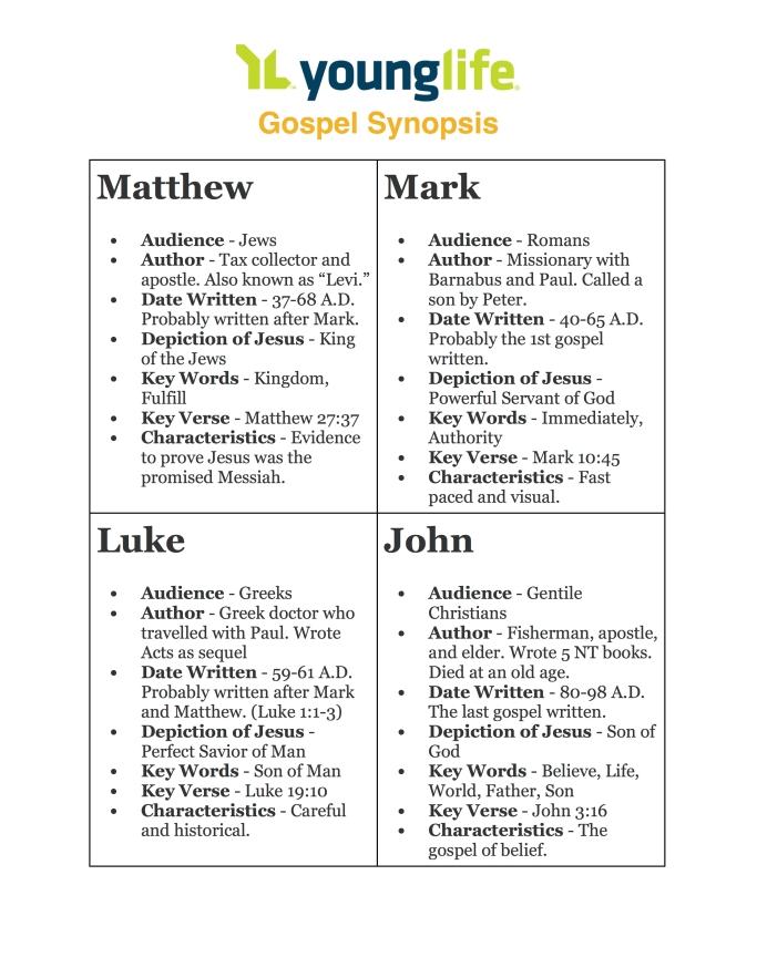 Gospel Synopsis